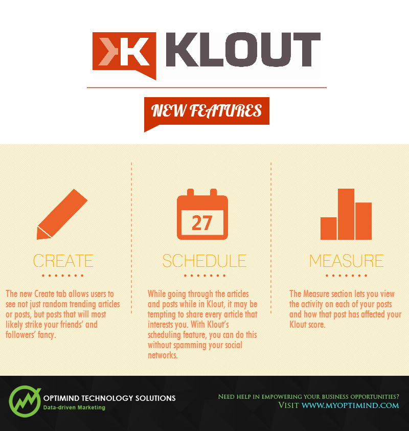 new features of Klout