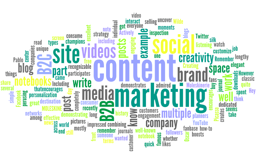 Content Marketing for Beginners: The 4C's