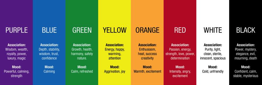 Psychology of color in digital marketing